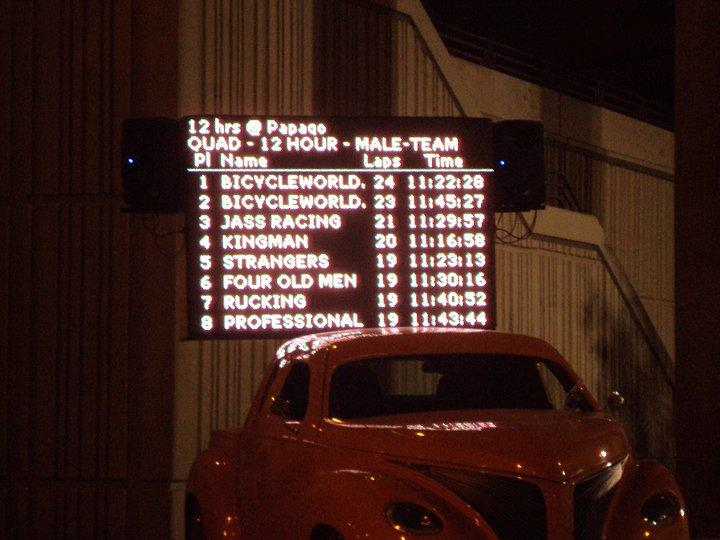 bicycle world tv atop the score board at the 12 hours of Papago