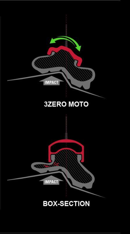 3zero moto wheels by zipp