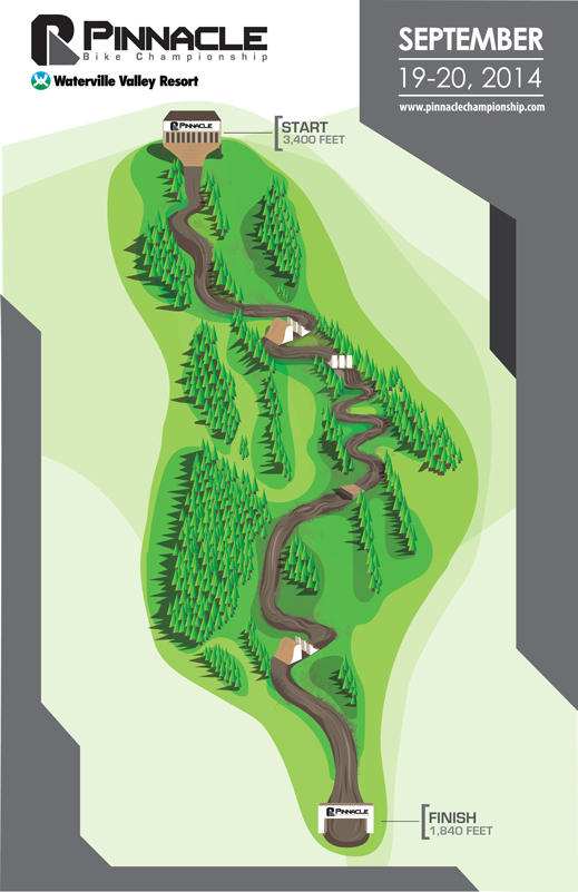 pinnacle bike championship course map